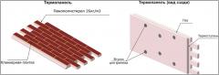 Искусственный камень Термопанель фасадная с клинкерной плиткой Rot 9515. Размер 890*610 мм: