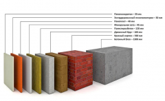 Искусственный камень Термопанель фасадная с клинкерной плиткой Амстердам бордовая структурная. Размер 890*610 мм: